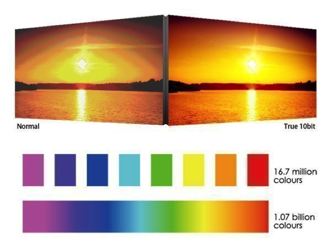 choosing a tv - colour depth