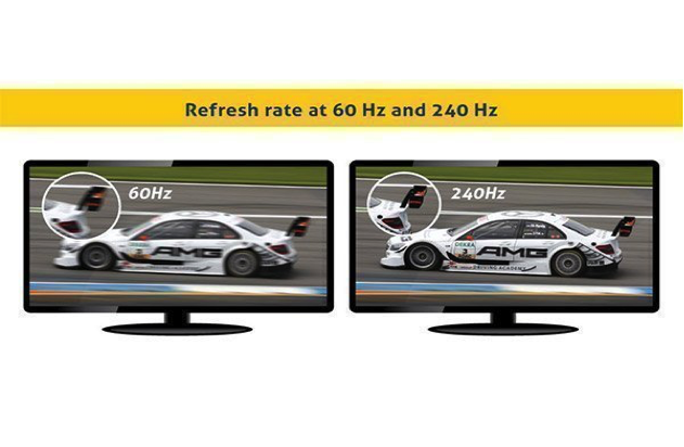 choosing a TV - refresh rates